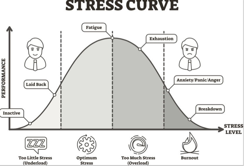 Il lutto dell'operatore: stress e burn out
